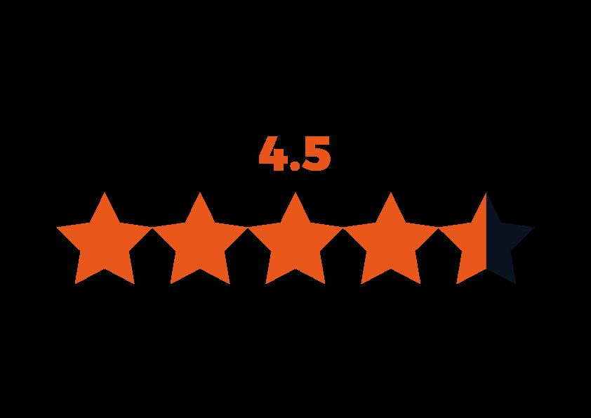 Review Usuários